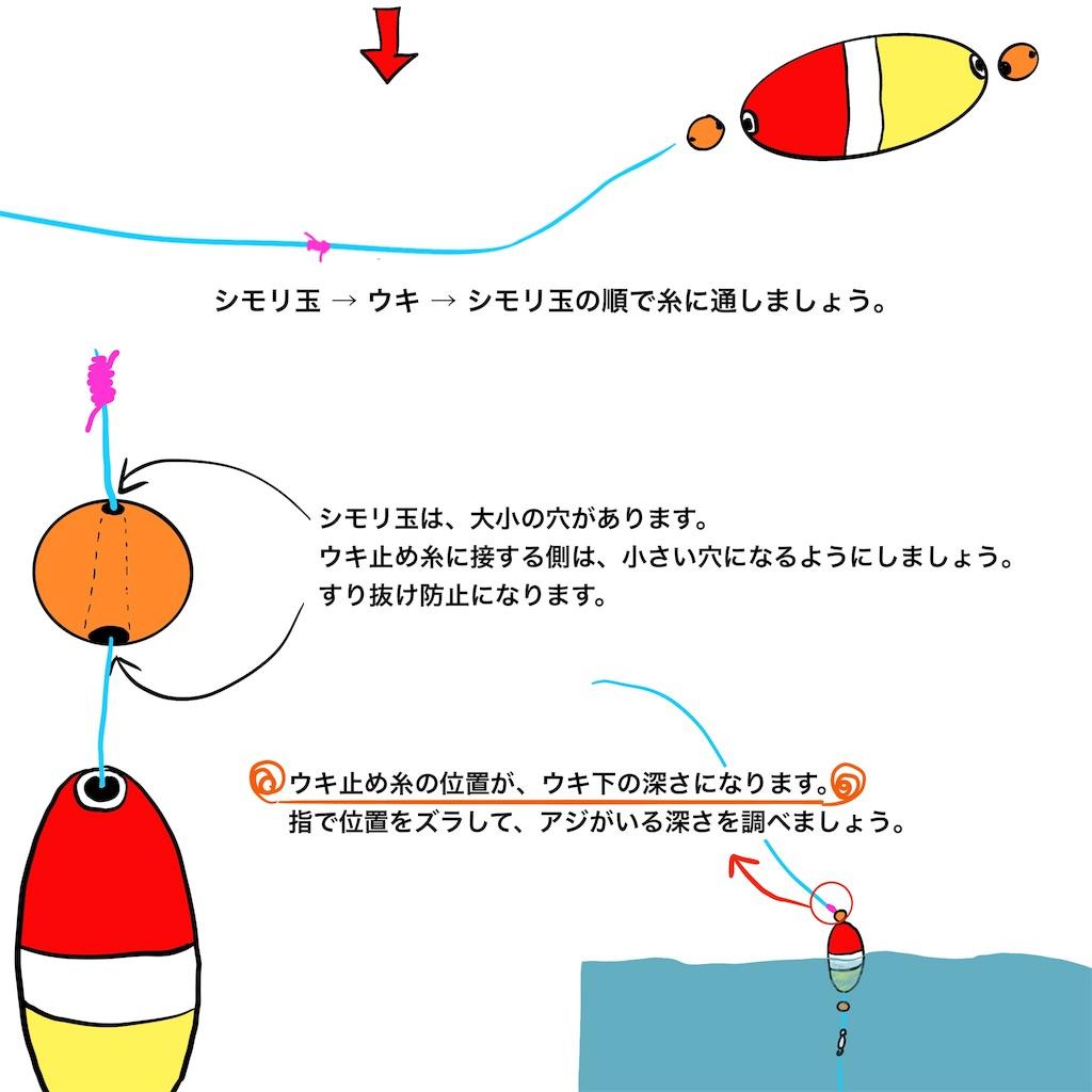 f:id:gomateishoku:20190831235512j:image