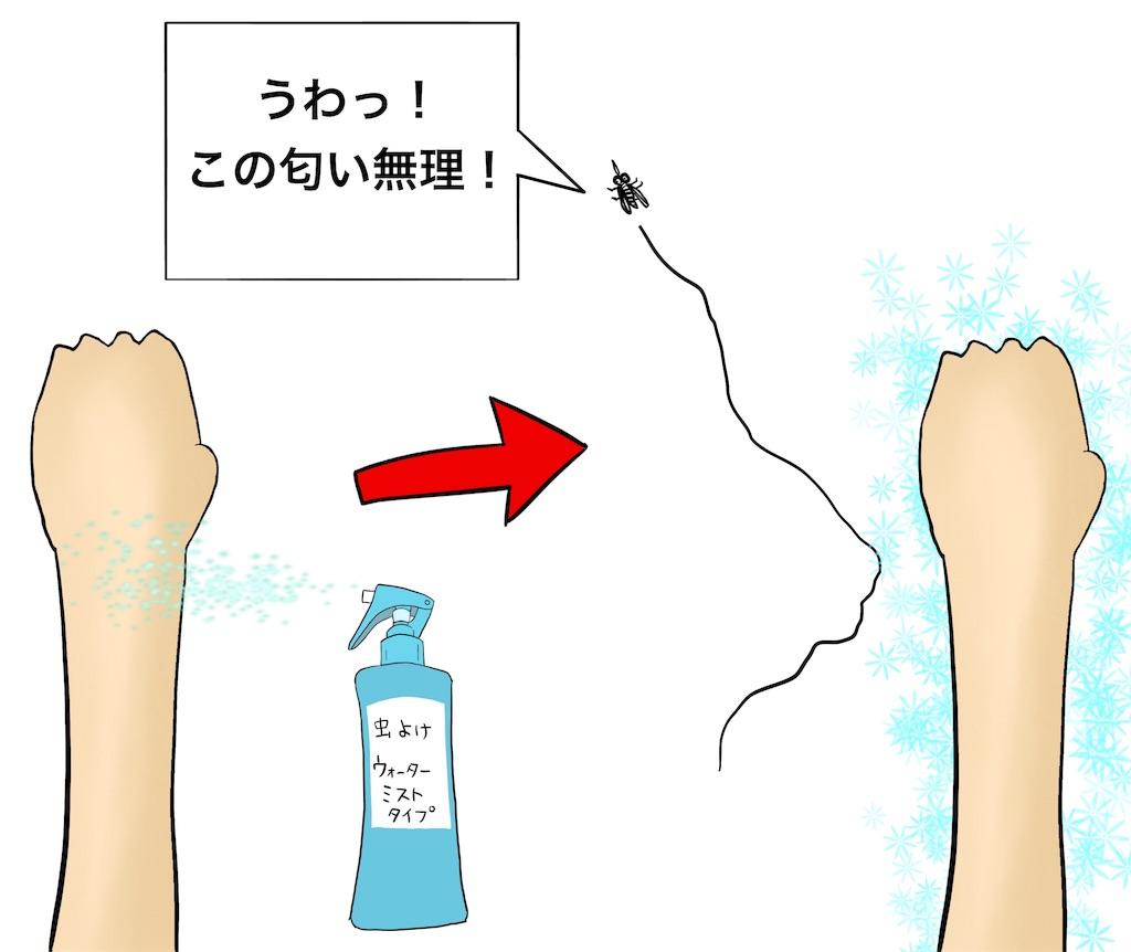 f:id:gomateishoku:20190903220825j:image