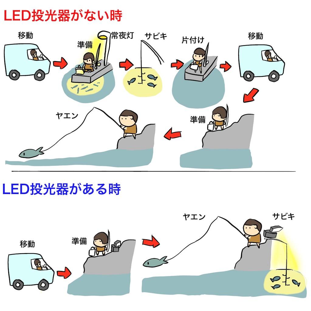 f:id:gomateishoku:20190905180452j:image