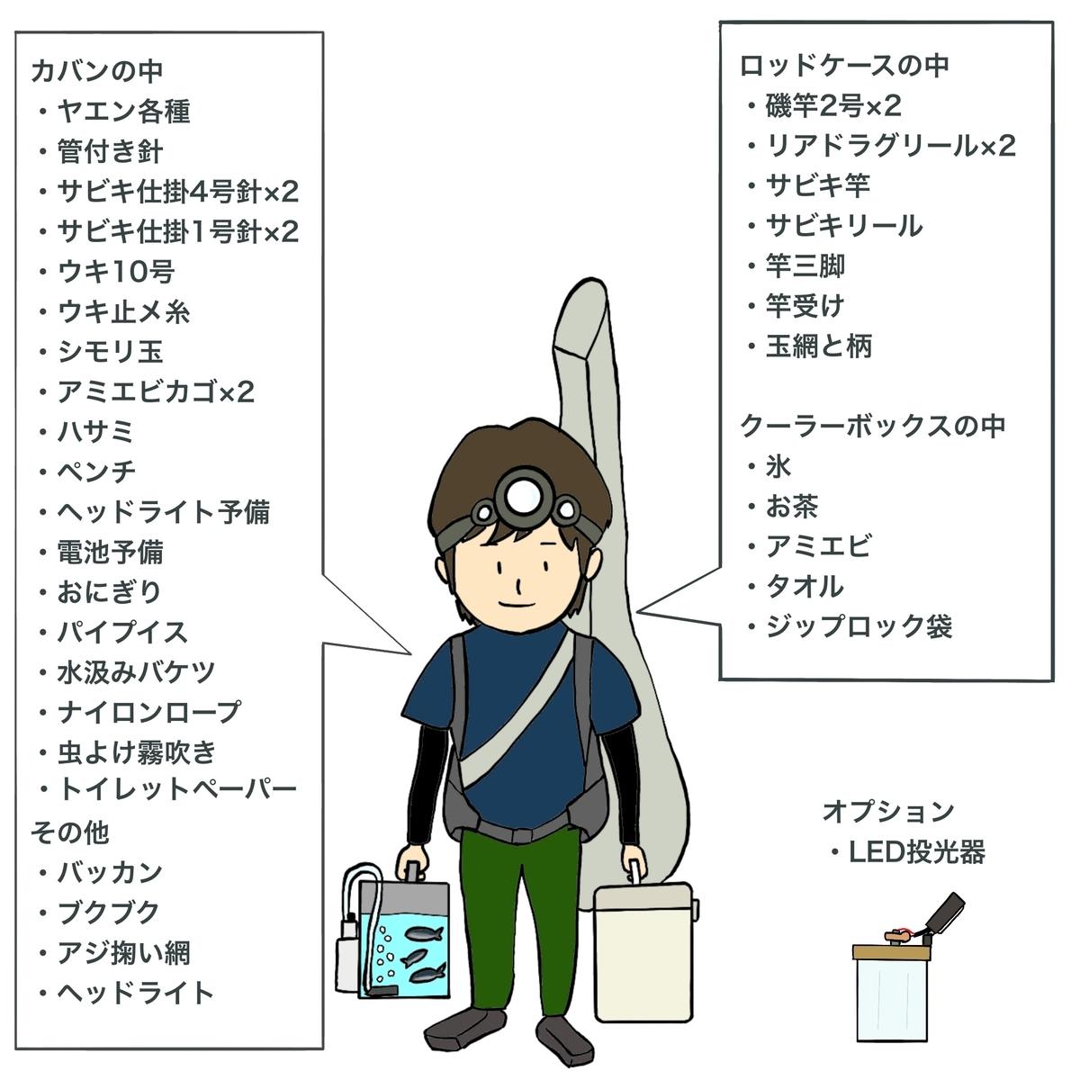f:id:gomateishoku:20190908104332j:plain