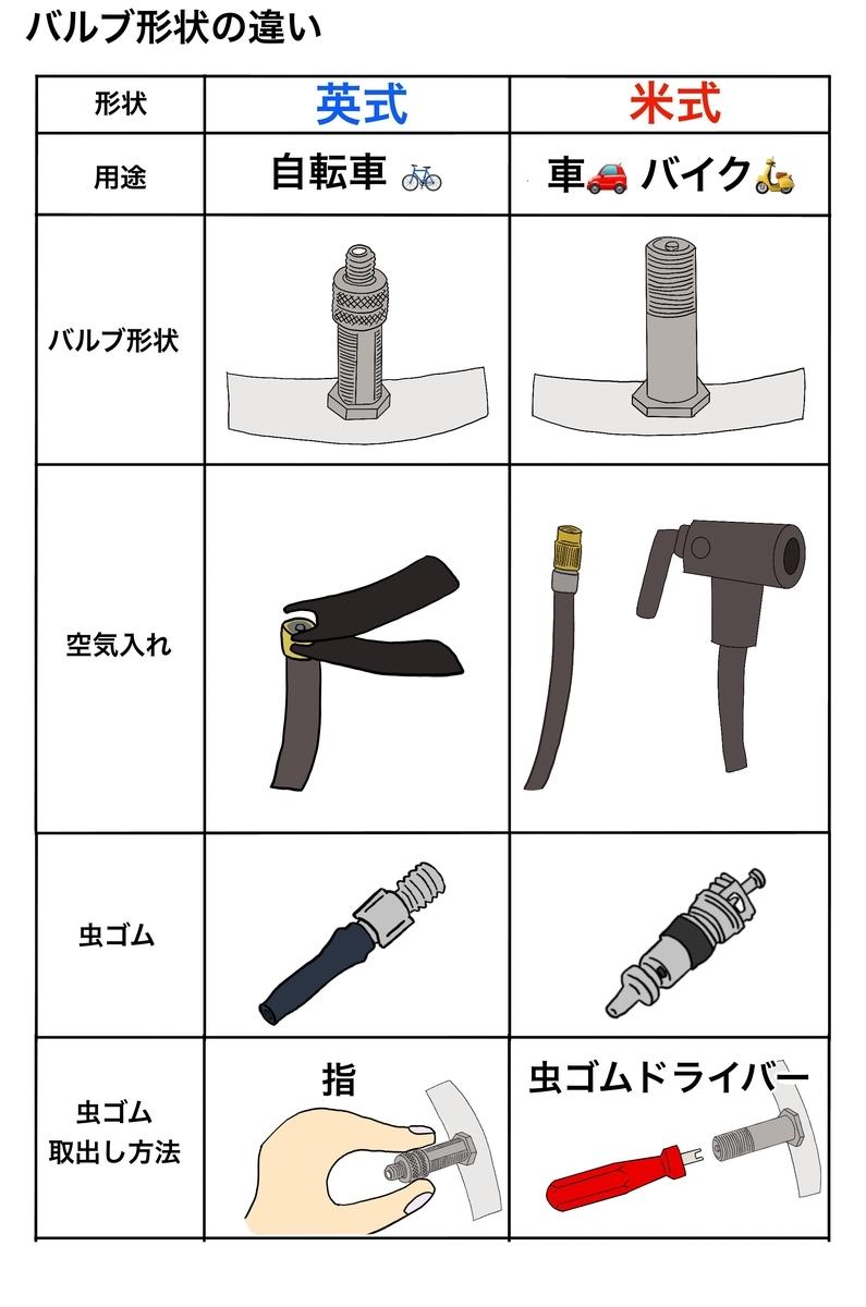 f:id:gomateishoku:20190915231448j:plain