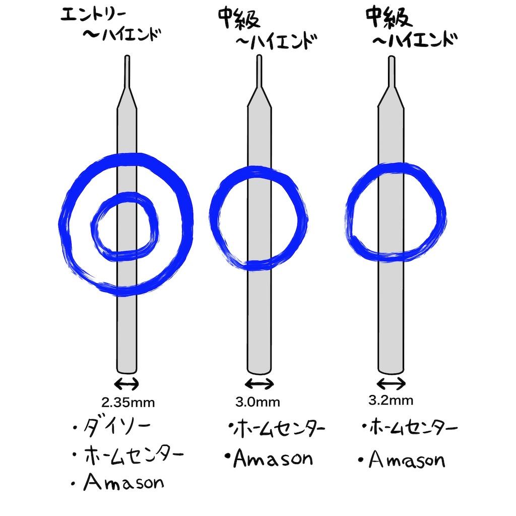 f:id:gomateishoku:20190924205452j:image
