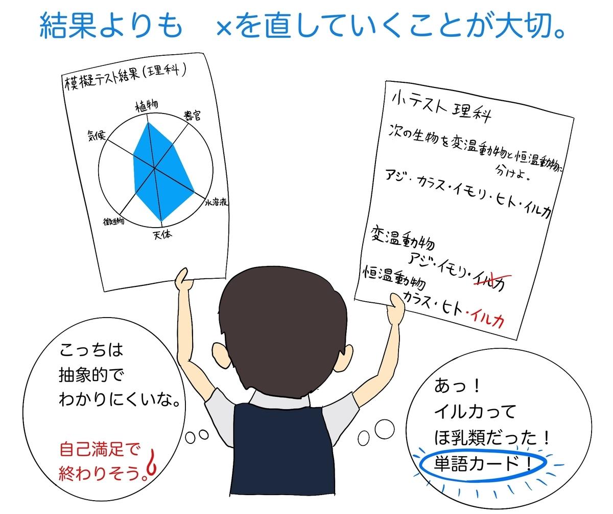 f:id:gomateishoku:20191111215020j:plain