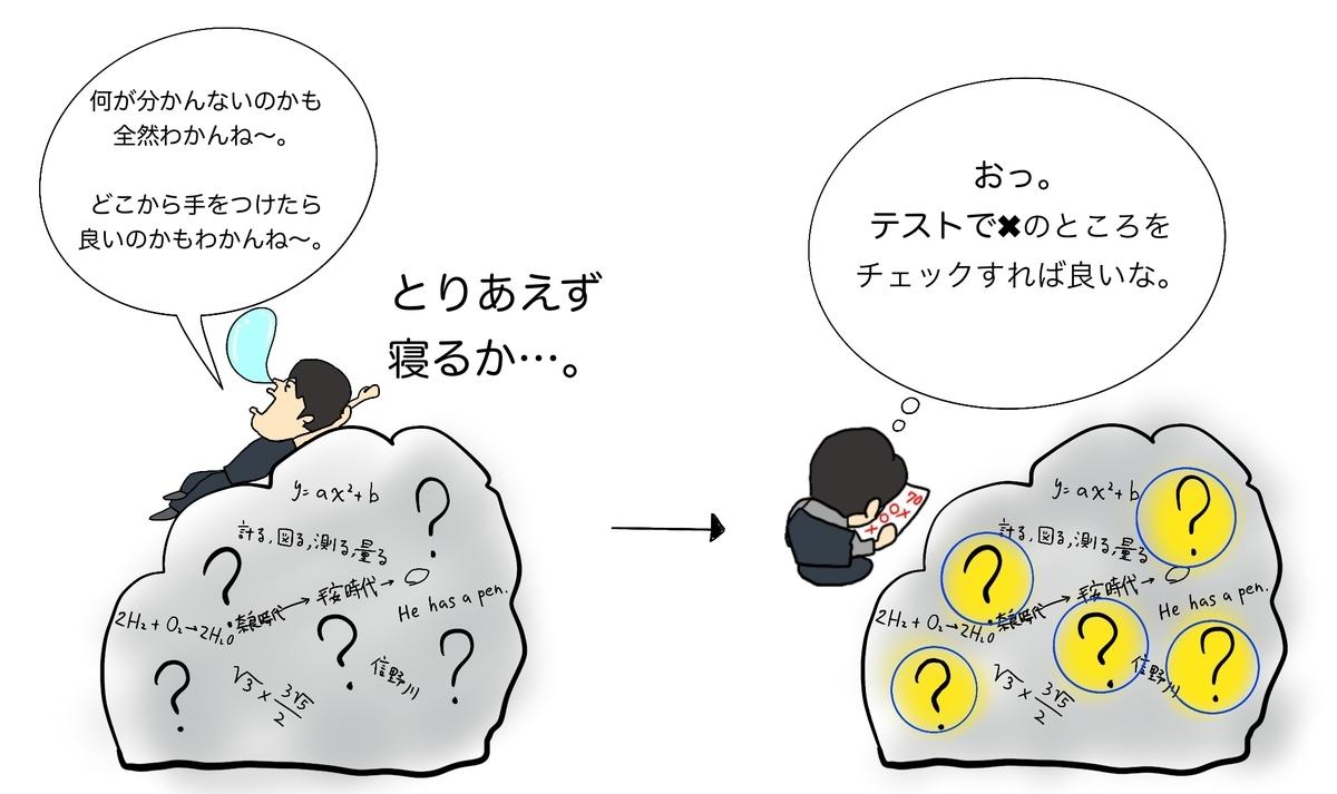 f:id:gomateishoku:20191111230405j:plain