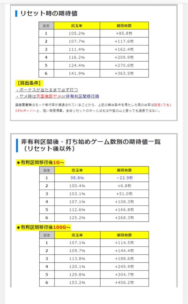 f:id:gomibiyoushi:20210305234422j:image