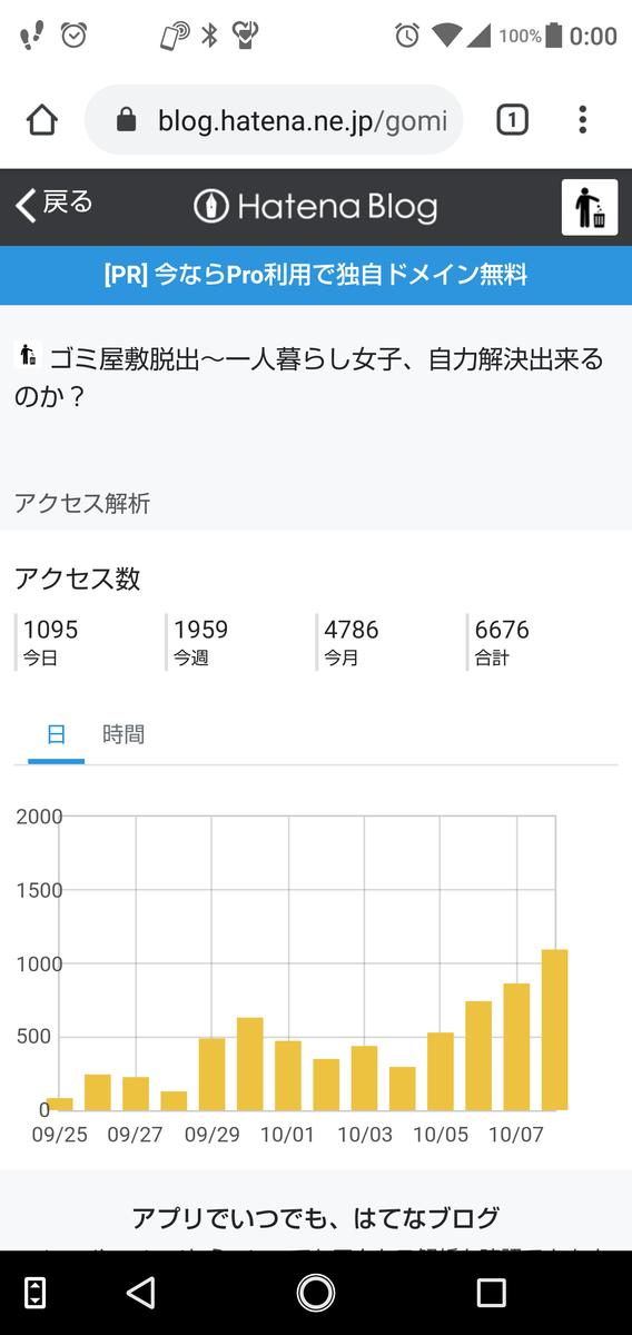 f:id:gomiko53:20191009000826p:plain