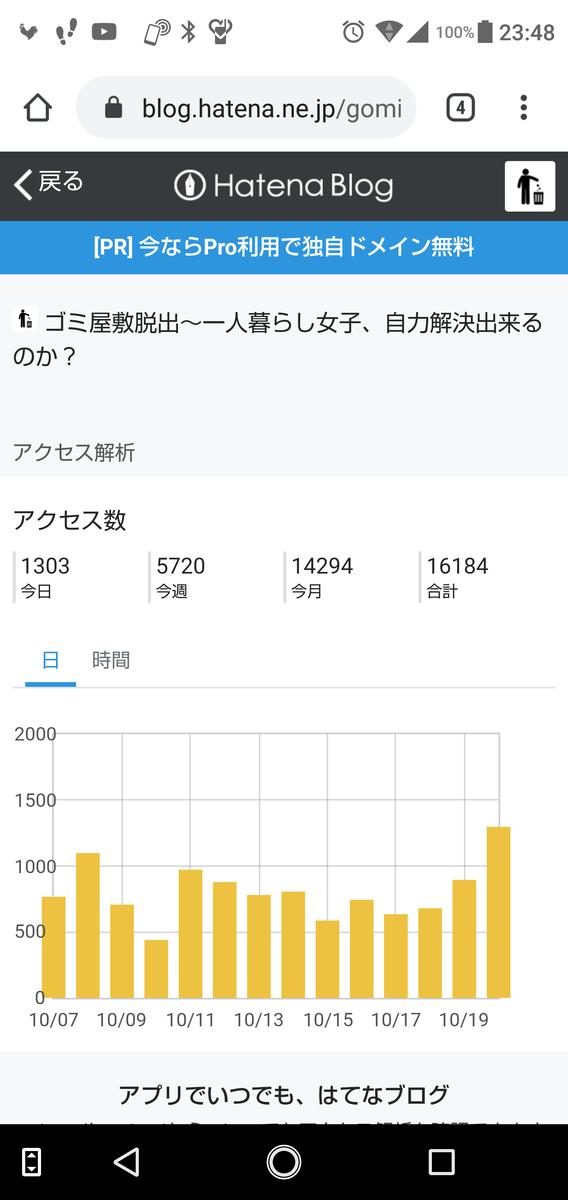f:id:gomiko53:20191020235132p:plain