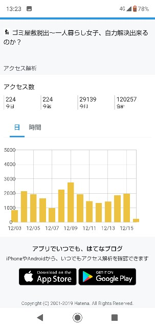 f:id:gomiko53:20191216133944j:plain