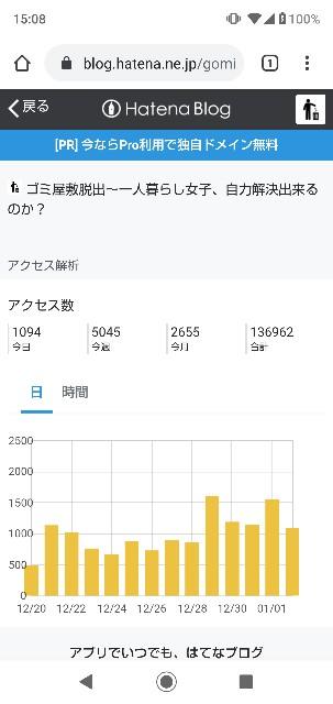f:id:gomiko53:20200102150915j:plain