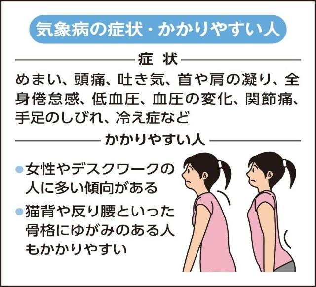 f:id:gomiko53:20200302092553j:plain