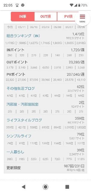 f:id:gomiko53:20200512220741j:plain