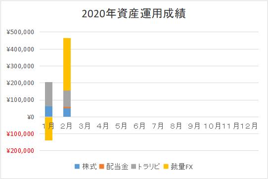 f:id:gomuo_haneru:20200223100259p:plain