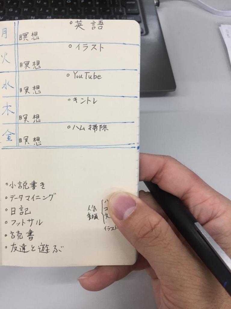 f:id:gonakazawa0824:20180516214603j:plain