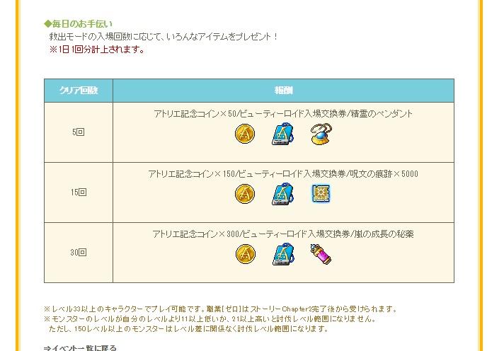 f:id:gonbemikan:20170610141652j:plain