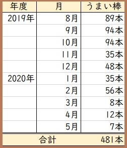 f:id:gonengomogenki:20200509182138j:plain