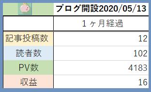 f:id:gonengomogenki:20200613174454p:plain