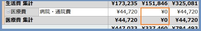 f:id:gonengomogenki:20210228091345p:plain