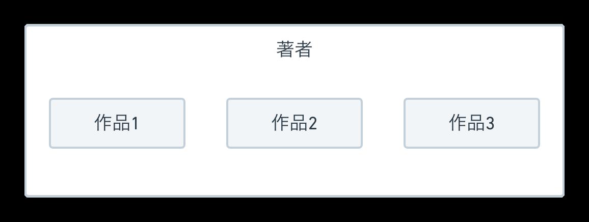 f:id:gongoZ:20201203003813p:plain