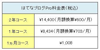 f:id:goninrokkyaku:20210604145527j:plain