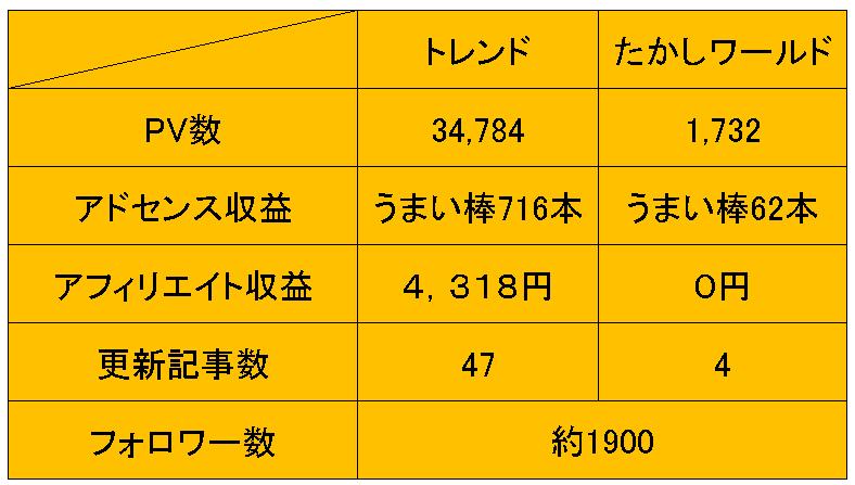 f:id:gonnabeagod:20200203223533p:plain