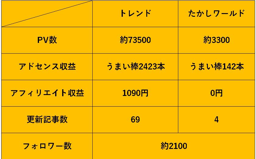 f:id:gonnabeagod:20200308170103p:plain