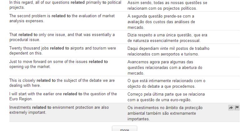 英語ポルトガル語辞書の例文一覧の図