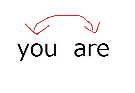 Be動詞の疑問文の作り方の図