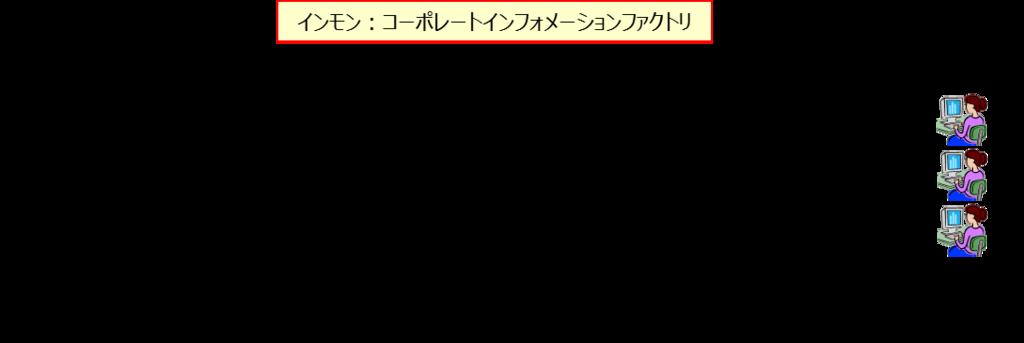 f:id:good-value:20170127231459p:plain