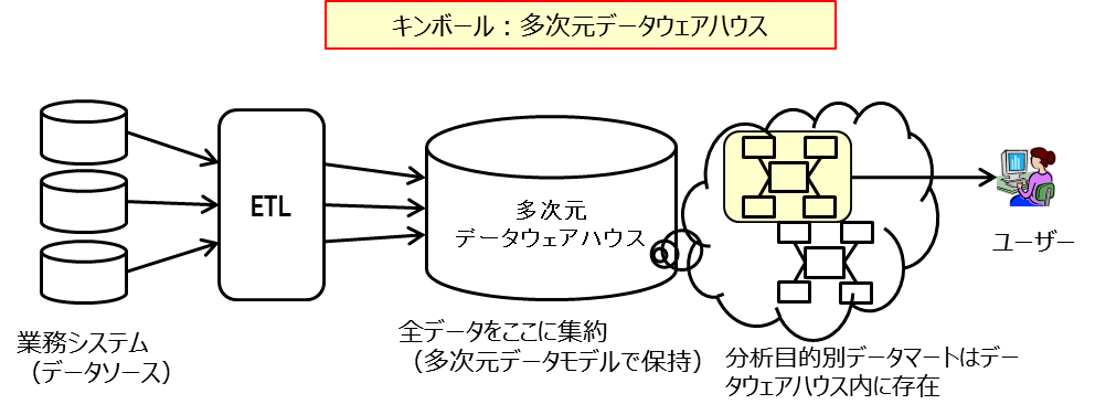 f:id:good-value:20170127231511p:plain