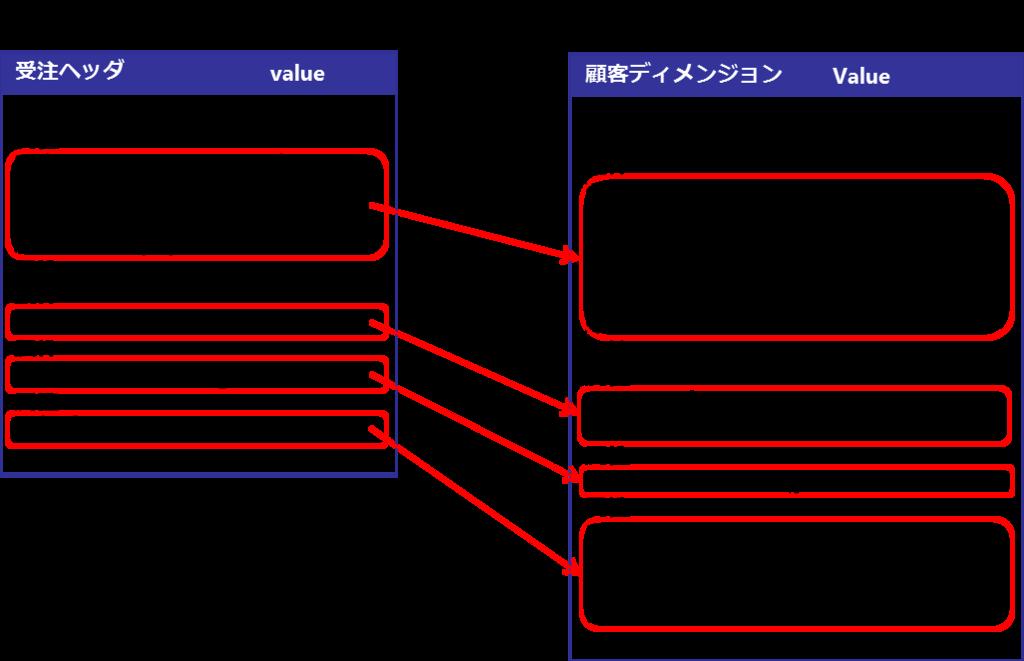 f:id:good-value:20170208214454p:plain