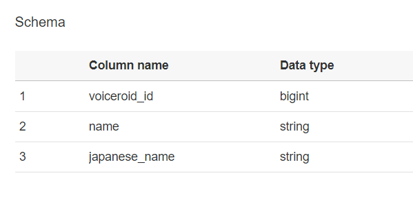 f:id:goodbyegangster:20181011232839p:plain