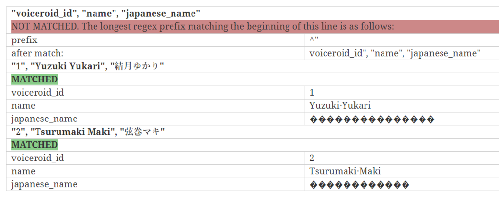 f:id:goodbyegangster:20181011233106p:plain