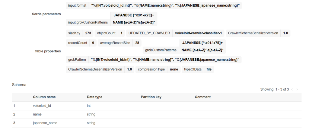 f:id:goodbyegangster:20181012001238p:plain