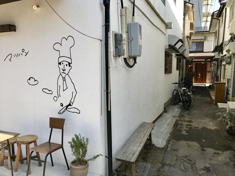 マツパン外壁の絵と裏路地