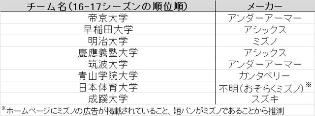 f:id:goodsun30:20170922122407p:plain