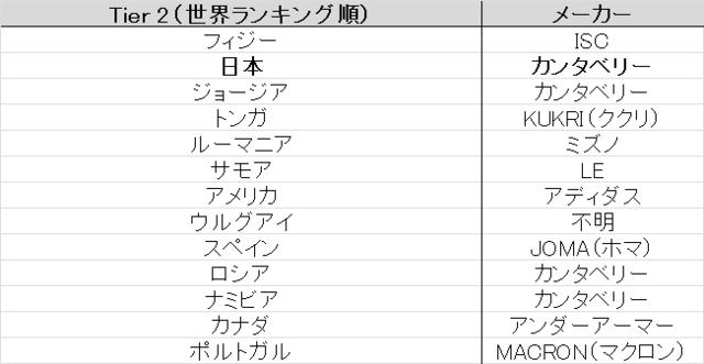 f:id:goodsun30:20170924153332p:plain