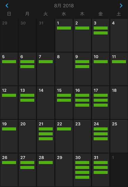 8月のランニング記録