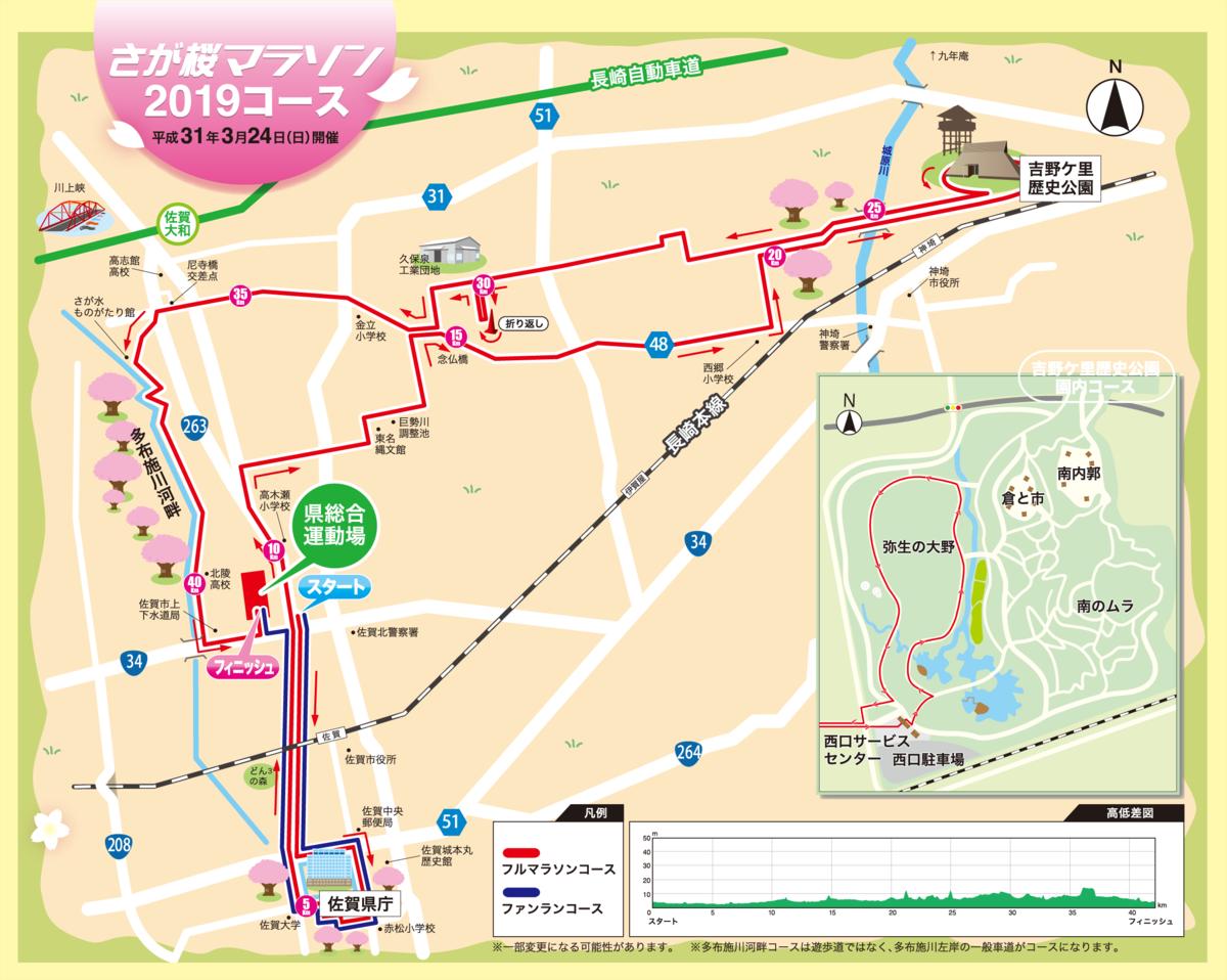 さが桜マラソン2019のコースマップと高低図