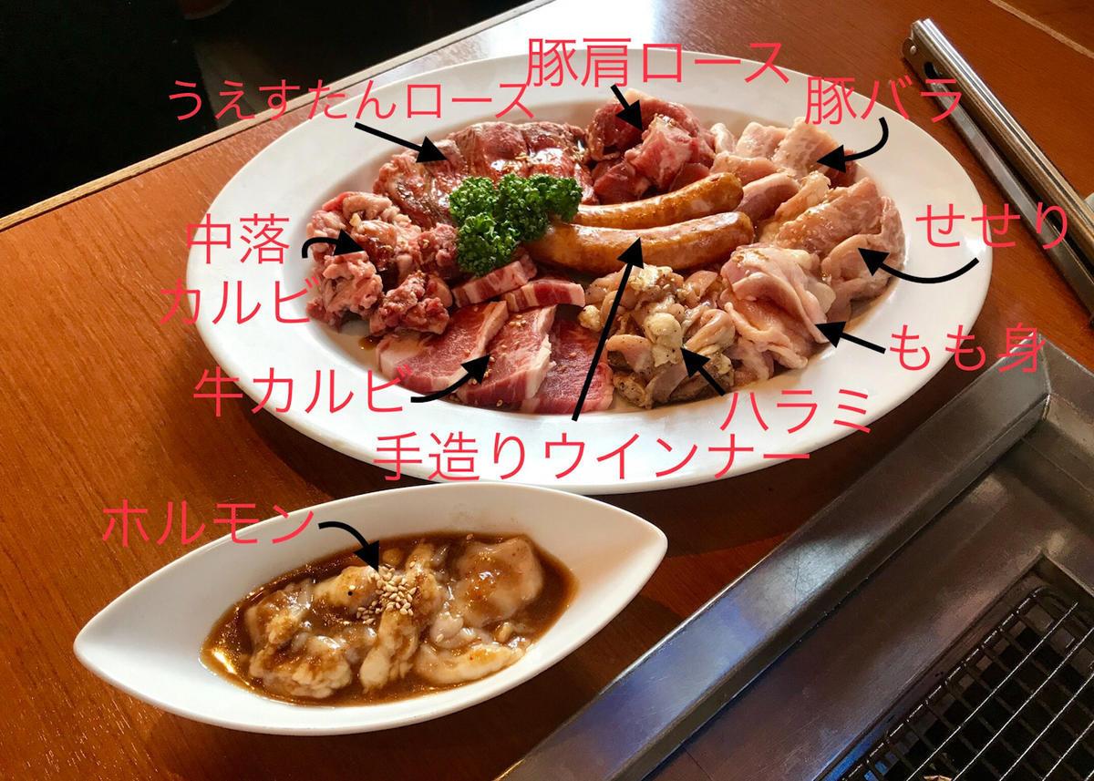 食べ放題メニューの肉全種類
