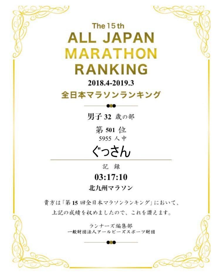 第15回全日本マラソンランキングの順位