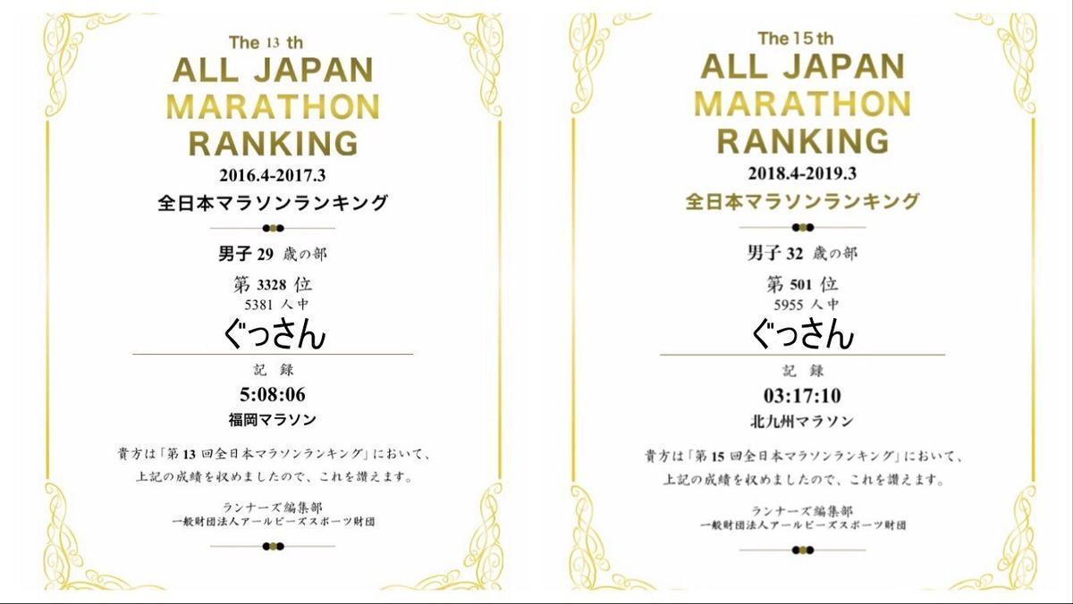 第13回全日本マラソンランキングの結果と第15回全日本マラソンランキングの結果の比較