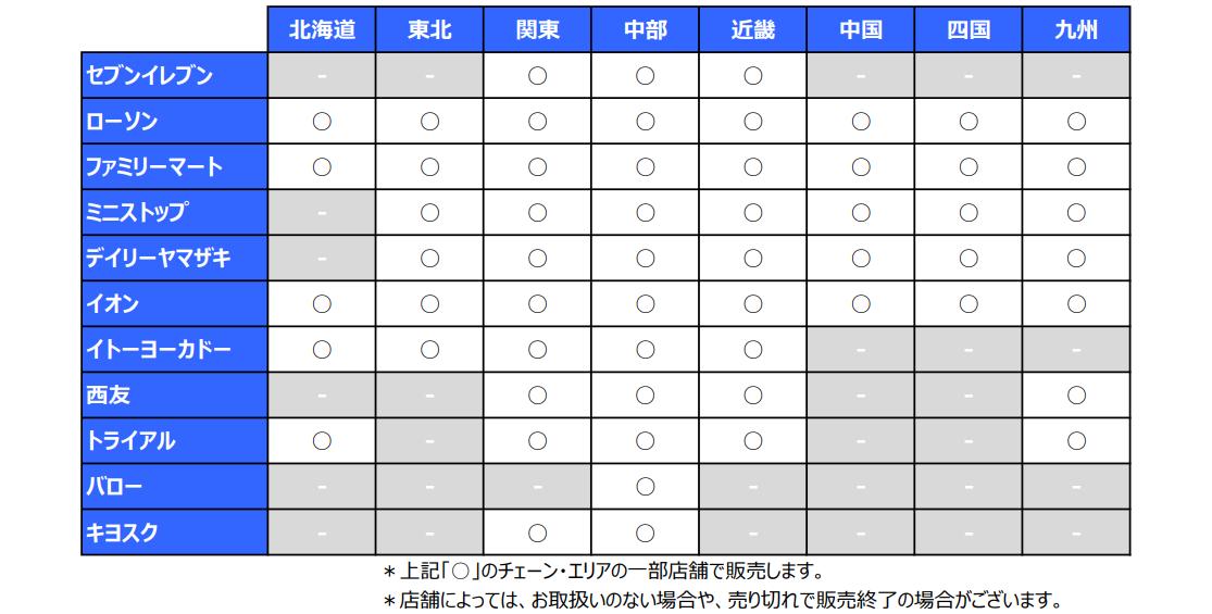ラグビー日本代表ポテトチップスの販売店一覧