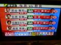 テレ朝「選挙ステーション」 一気に5人の当選確実