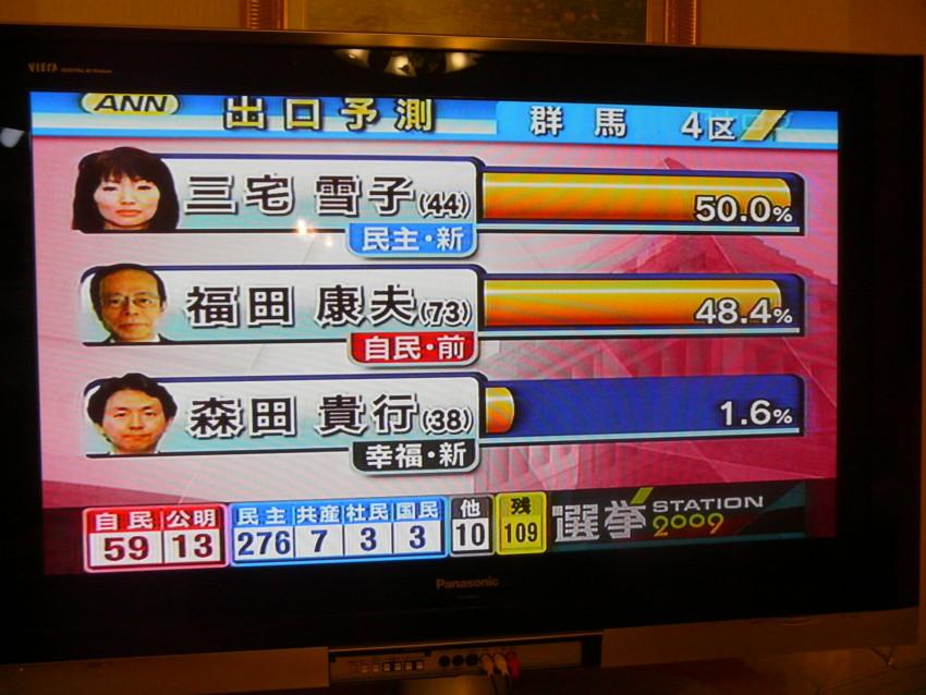 選挙ステーション 群馬4区 出口調査(実際は福田康夫が勝利)  選挙ステーション 個別「選挙ステ