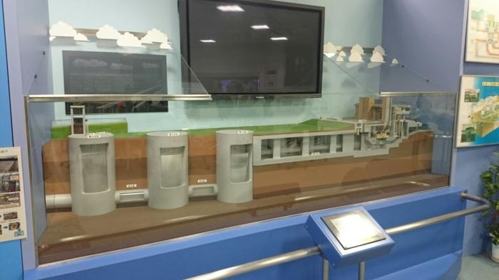 首都圏外郭放水路縮小模型