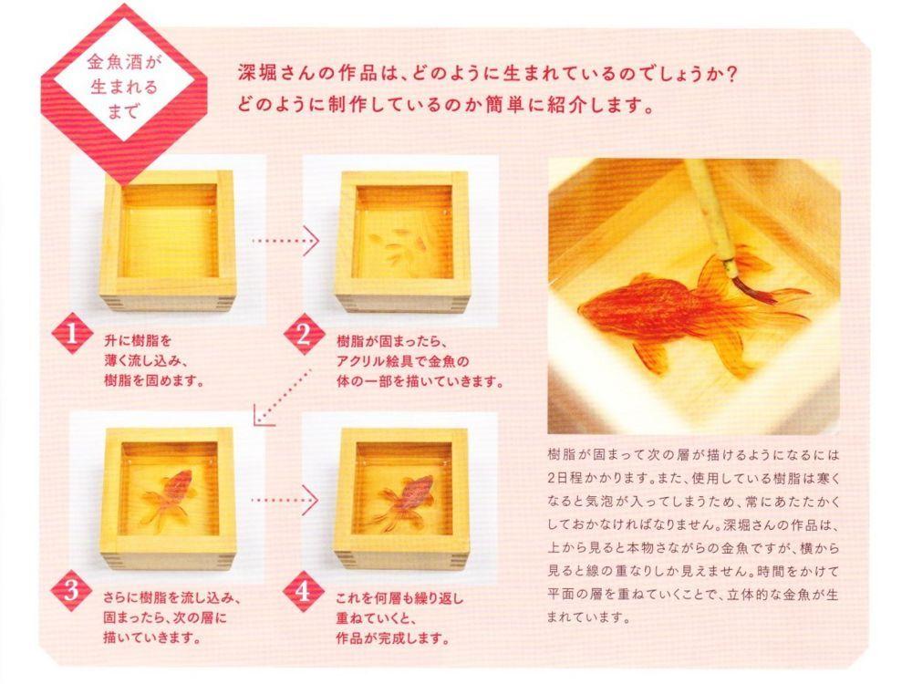 金魚酒の作り方