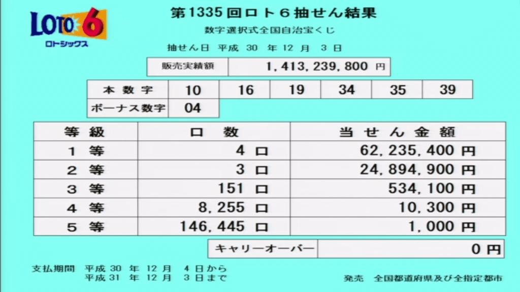 第1335回ロト6抽選結果