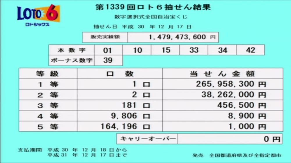 第1339回ロト6抽選結果
