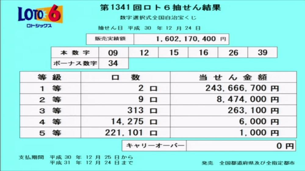 第1341回ロト6抽選結果