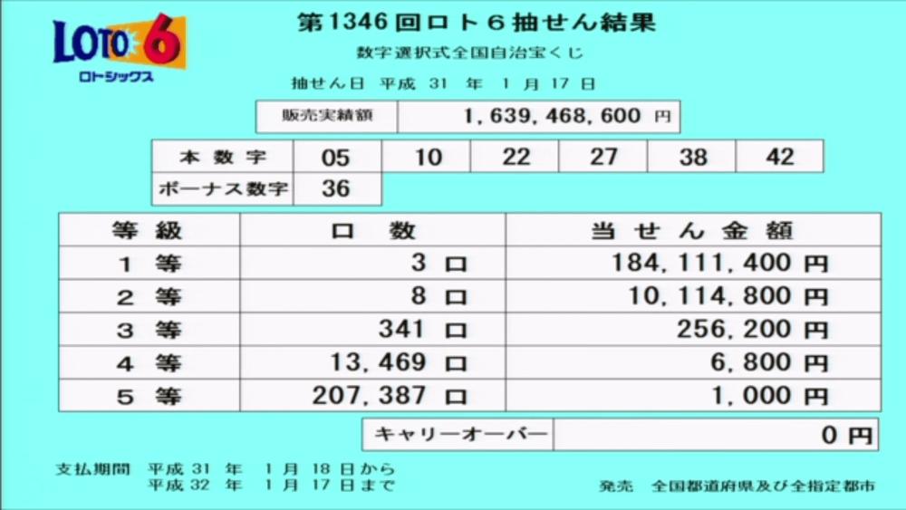 第1346回ロト6抽選結果